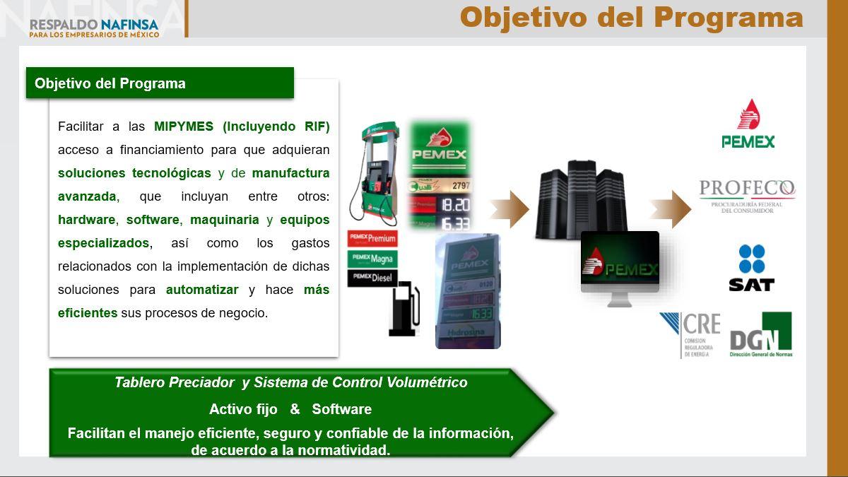 Propuesta de Financiamiento TICs Gasolineros - Objetivo del Programa