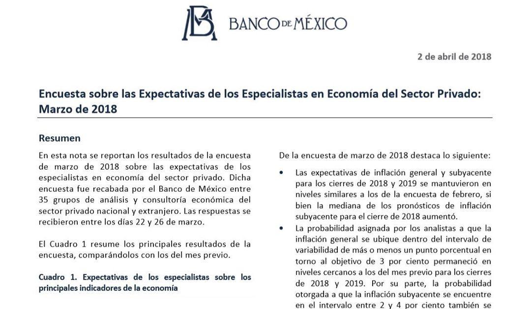 Encuesta sobre las Expectativas de los Especialistas en Economía del Sector Privado: Marzo de 2018