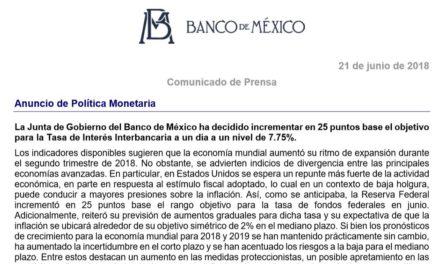 Anuncio de Política Monetaria, alza de 25 puntos base en el objetivo de tasa de interés – Banco de México