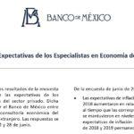 Encuesta sobre las Expectativas de los Especialistas en Economía del Sector Privado: Junio de 2018